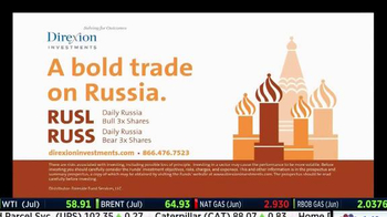 Direxion Investments TV Spot, 'A Bold Trade on Russia' - Thumbnail 9