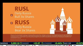 Direxion Investments TV Spot, 'A Bold Trade on Russia' - Thumbnail 5