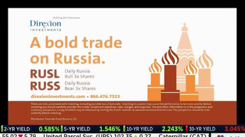 Direxion Investments TV Spot, 'A Bold Trade on Russia' - Thumbnail 8