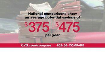 CVS Pharmacy TV Spot, 'Money on the Table' - Thumbnail 6
