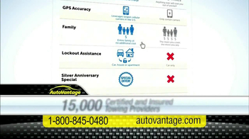 AutoVantage TV Spot, 'Compared with AAA' - Thumbnail 8