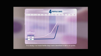Clearblue Advanced Digital Ovulation Test TV Spot, 'Maximize Your Chances' - Thumbnail 7
