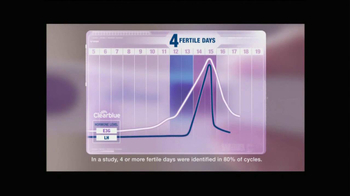 Clearblue Advanced Digital Ovulation Test TV Spot, 'Maximize Your Chances' - Thumbnail 8
