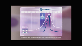 Clearblue Advanced Digital Ovulation Test TV Spot, 'Maximize Your Chances' - Thumbnail 9