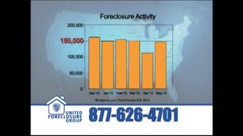United Foreclosure Group TV Spot