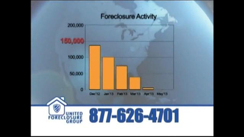 United Foreclosure Group TV Spot - Thumbnail 2