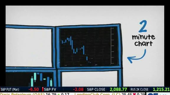 TradeStation TV Spot, 'Real Trader Stories: Difference From Old Platform' - Thumbnail 5