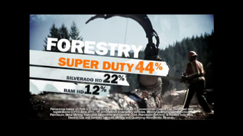 Ford Truck Month TV Spot, 'Heavy Duty Work' - Thumbnail 2