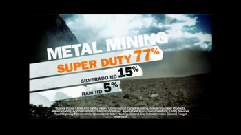 Ford Truck Month TV Spot, 'Heavy Duty Work' - Thumbnail 3