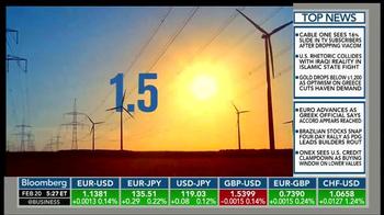2015 The Future of Energy Summit TV Spot, 'Looking Forward' - Thumbnail 2