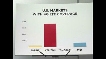 Verizon 4G LTE Coverage TV Spot, 'Easy Choice' - Thumbnail 3