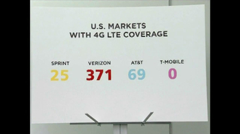 Verizon 4G LTE Coverage TV Spot, 'Easy Choice' - Thumbnail 9