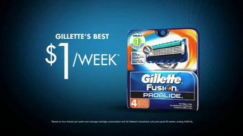 Gillette Fusion Proglide TV Spot, 'Budget' - 510 commercial airings