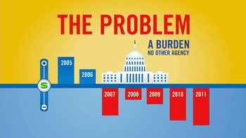 APWU TV Spot, 'Congress Must Fix the Problem' - Thumbnail 7
