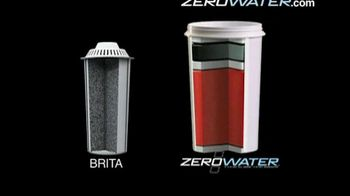 Zero Water TV Spot - Thumbnail 8