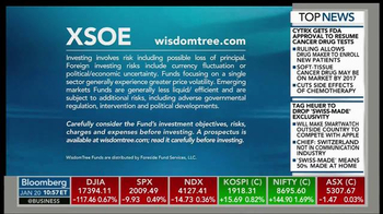 WisdomTree XSOE TV Spot, 'Emerging Markets' - Thumbnail 10