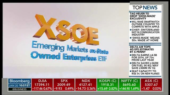 WisdomTree XSOE TV Spot, 'Emerging Markets' - Thumbnail 6