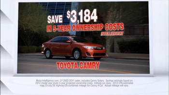 Toyota Camry TV Spot, 'People Who Know Cars' - Thumbnail 4