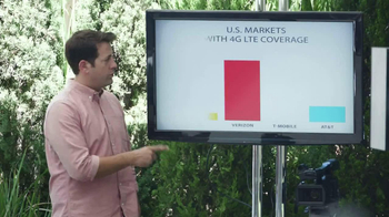 4G LTE Verizon Interviews TV Spot, 'Easy Choice'