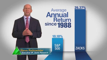 Zacks Investment Research TV Spot, 'How to Consistently Beat the Market' - Thumbnail 3
