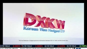 WisdomTree DXKW TV Spot, 'Take the Won Out of Korea' - Thumbnail 6