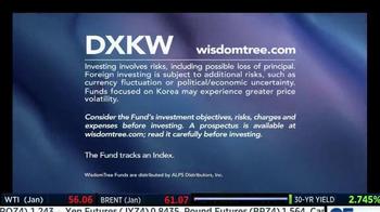 WisdomTree DXKW TV Spot, 'Take the Won Out of Korea' - Thumbnail 9