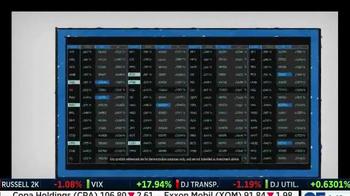 TradeStation TV Spot, 'Real Trader Stories: TradeStation's Best Feature' - Thumbnail 3