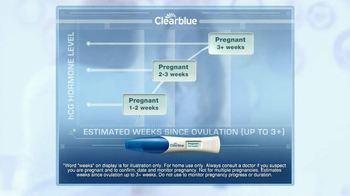 Clearblue Advanced Pregnancy Test TV Spot - Thumbnail 8