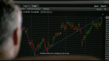 Fidelity Active Trader Pro Platforms TV Spot, 'The Plan' Song Saor Patrol - Thumbnail 7