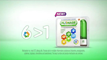 Flonase Allergy Relief Nasal Spray TV Spot, 'This Changes Everything' - Thumbnail 9