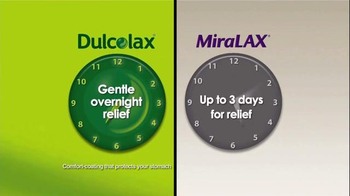 Dulcolax Laxative Tablets TV Spot, 'MediFacts: Tablets' - Thumbnail 7