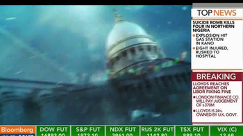 Interactive Brokers TV Spot, 'Trade CME Group Products' - Thumbnail 2