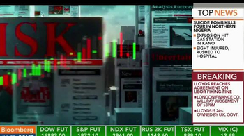 Interactive Brokers TV Spot, 'Trade CME Group Products' - Thumbnail 3