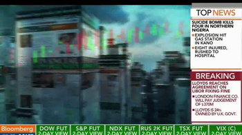 Interactive Brokers TV Spot, 'Trade CME Group Products' - Thumbnail 4