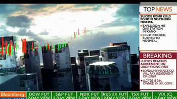 Interactive Brokers TV Spot, 'Trade CME Group Products' - Thumbnail 5