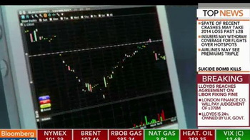Interactive Brokers TV Spot, 'Trade CME Group Products' - Thumbnail 7