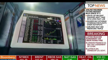 Interactive Brokers TV Spot, 'Trade CME Group Products' - Thumbnail 8