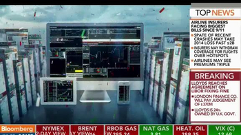 Interactive Brokers TV Spot, 'Trade CME Group Products'