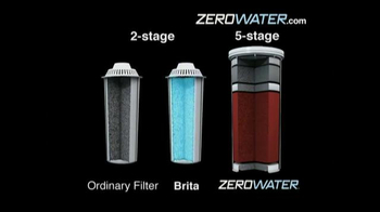 Zero Water TV Spot, 'All 000's for a Pure Taste'