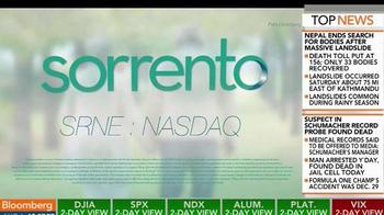 Sorrento Therapeutics Pain Therapy TV Spot - Thumbnail 9