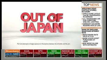 WisdomTree TV Spot, 'Take the Yen out of Japan' - Thumbnail 4