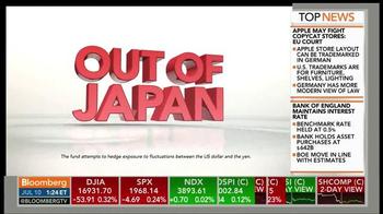 WisdomTree TV Spot, 'Take the Yen out of Japan' - Thumbnail 5