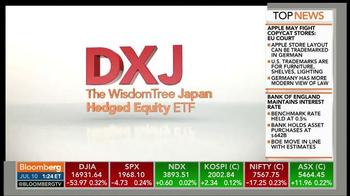 WisdomTree TV Spot, 'Take the Yen out of Japan' - Thumbnail 6
