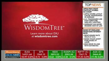 WisdomTree TV Spot, 'Take the Yen out of Japan' - Thumbnail 8