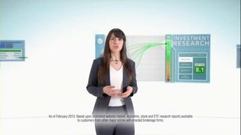 Fidelity Investments TV Spot, '200 Free Trades' - Thumbnail 2