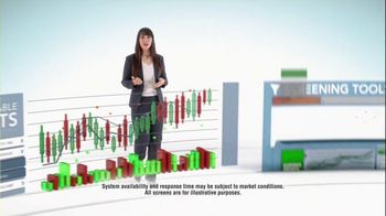 Fidelity Investments TV Spot, '200 Free Trades' - Thumbnail 3