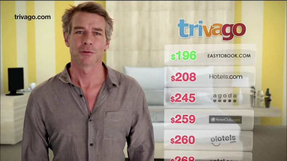 Trivago TV Commercial Different Prices Same Room