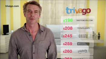 trivago TV Spot, 'Different Prices, Same Room' - 4885 commercial airings