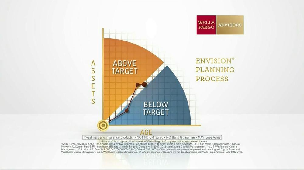 Wells Fargo Advisors Envision Planning Process TV Commercial - Video