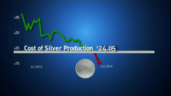Lear Capital Silver on Sale TV Spot - Thumbnail 3